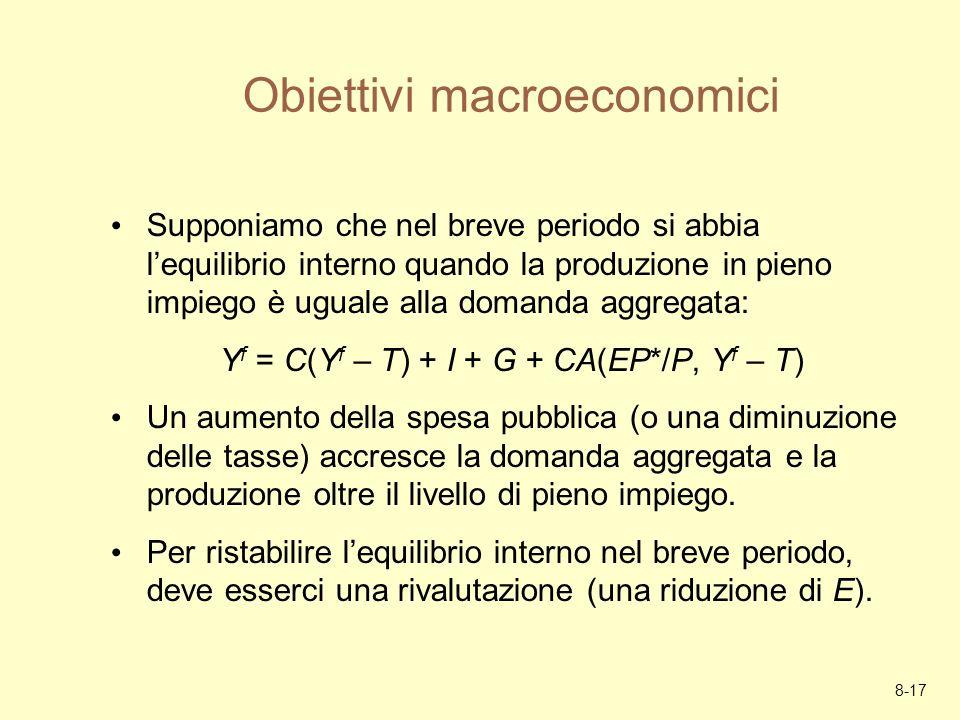 8-17 Obiettivi macroeconomici Supponiamo che nel breve periodo si abbia lequilibrio interno quando la produzione in pieno impiego è uguale alla domand