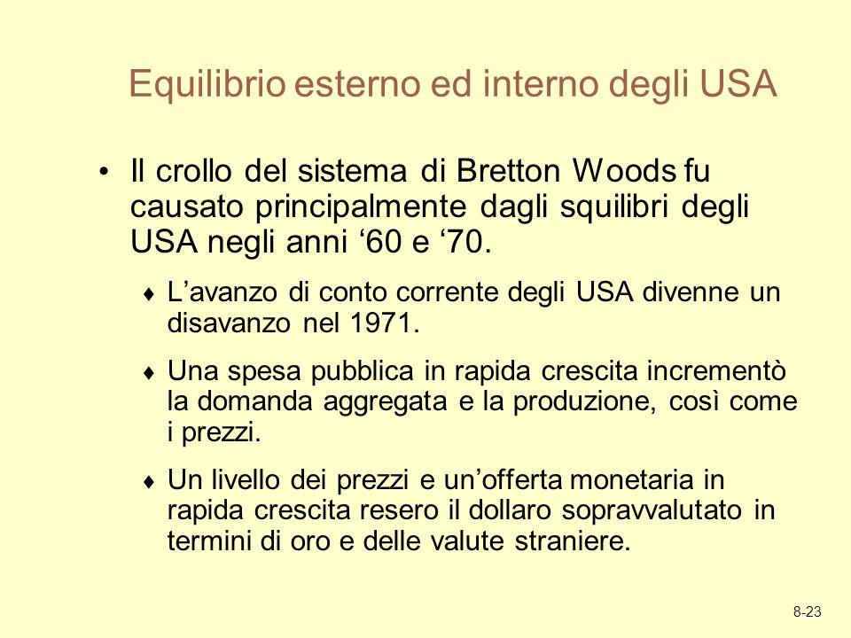 8-23 Equilibrio esterno ed interno degli USA Il crollo del sistema di Bretton Woods fu causato principalmente dagli squilibri degli USA negli anni 60