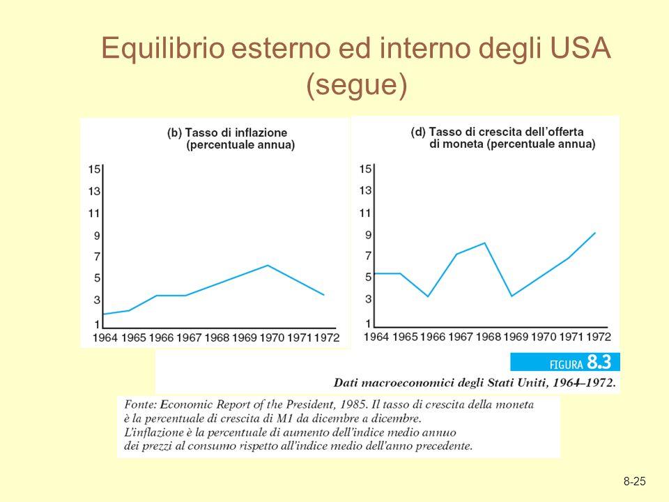 8-25 Equilibrio esterno ed interno degli USA (segue)