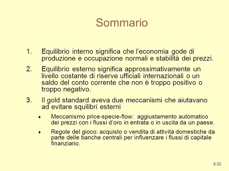 8-32 Sommario 1.Equilibrio interno significa che leconomia gode di produzione e occupazione normali e stabilità dei prezzi. 2.Equilibrio esterno signi