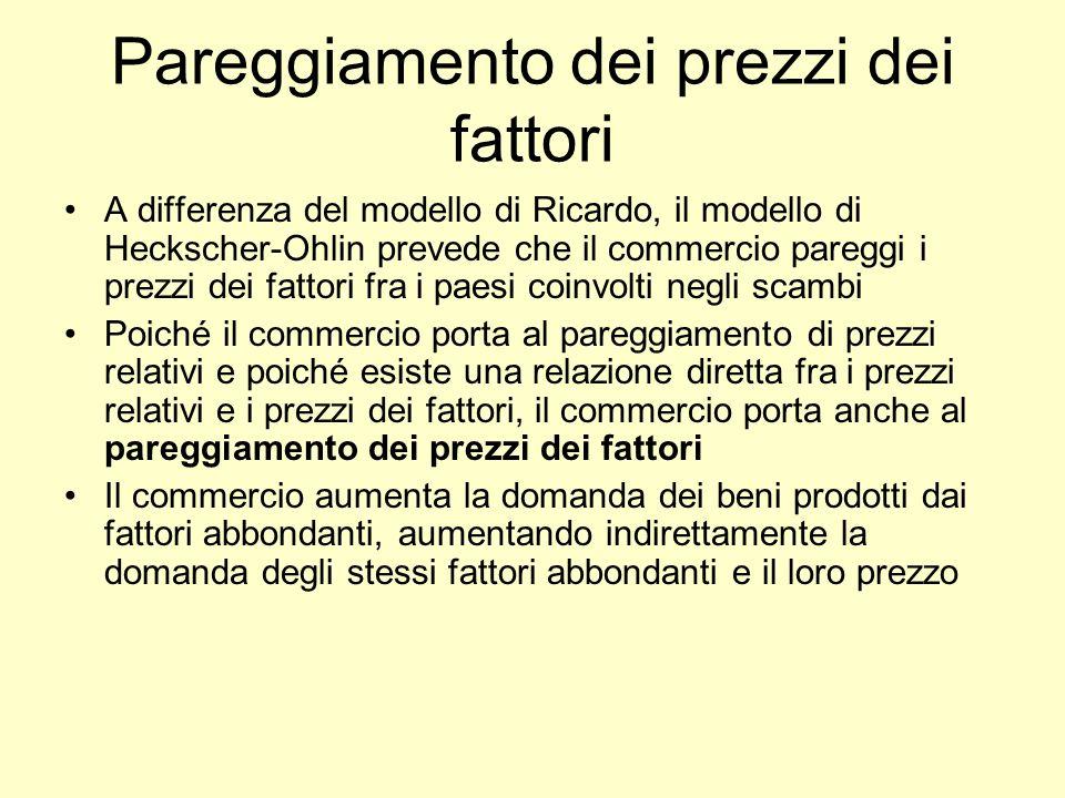 Pareggiamento dei prezzi dei fattori A differenza del modello di Ricardo, il modello di Heckscher-Ohlin prevede che il commercio pareggi i prezzi dei
