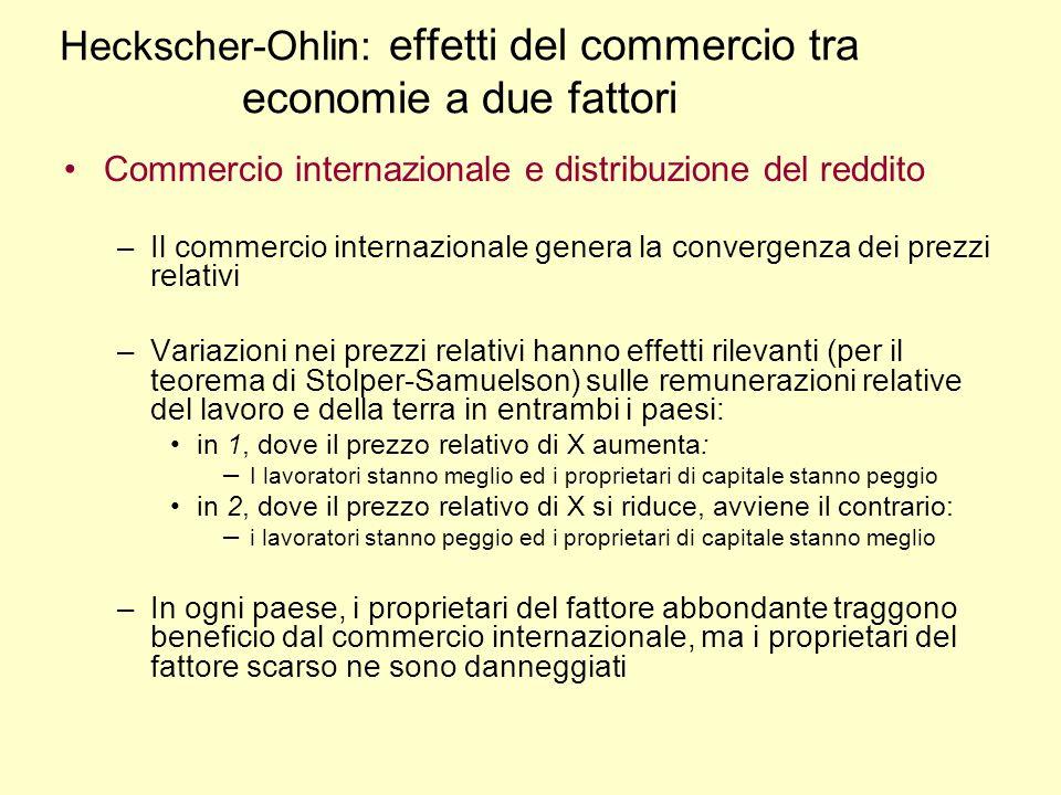 Commercio internazionale e distribuzione del reddito –Il commercio internazionale genera la convergenza dei prezzi relativi –Variazioni nei prezzi rel