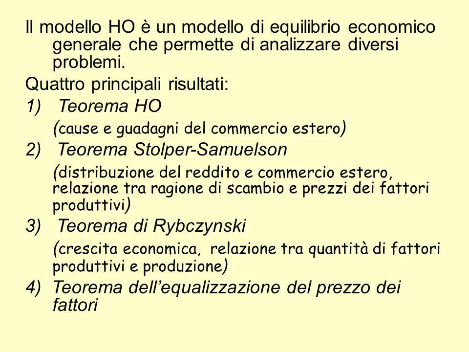 Il modello HO è un modello di equilibrio economico generale che permette di analizzare diversi problemi. Quattro principali risultati: 1) Teorema HO (