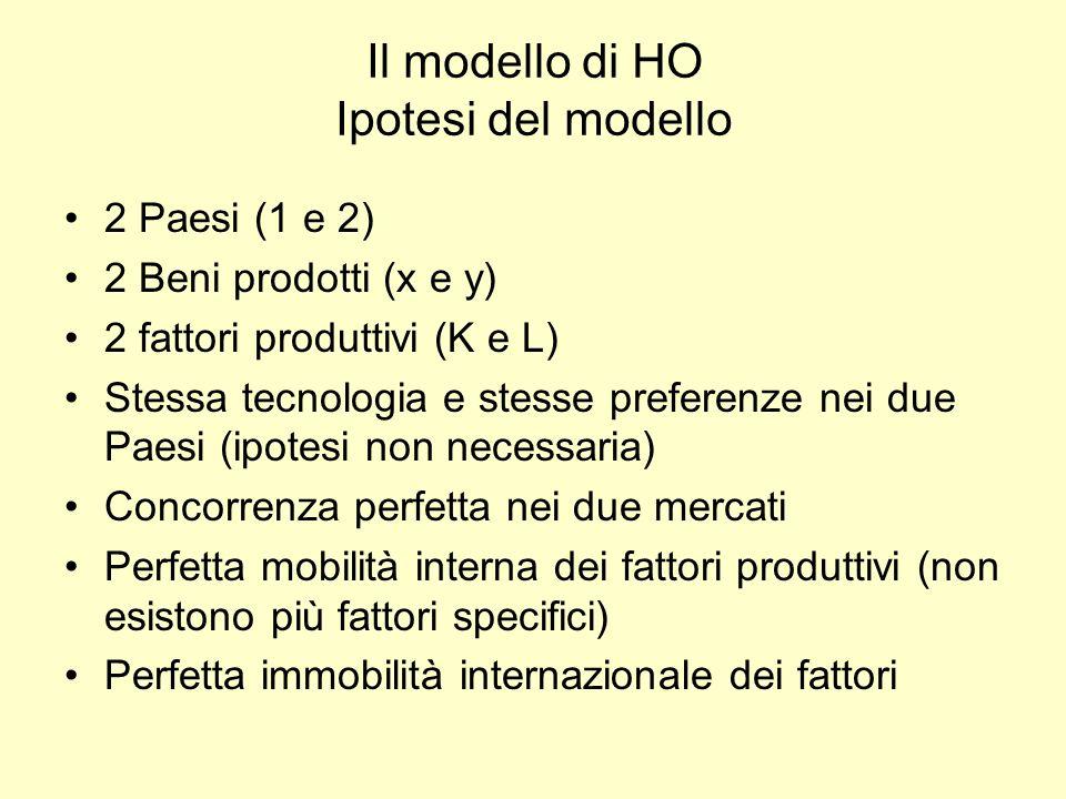Il modello di HO Ipotesi del modello 2 Paesi (1 e 2) 2 Beni prodotti (x e y) 2 fattori produttivi (K e L) Stessa tecnologia e stesse preferenze nei du
