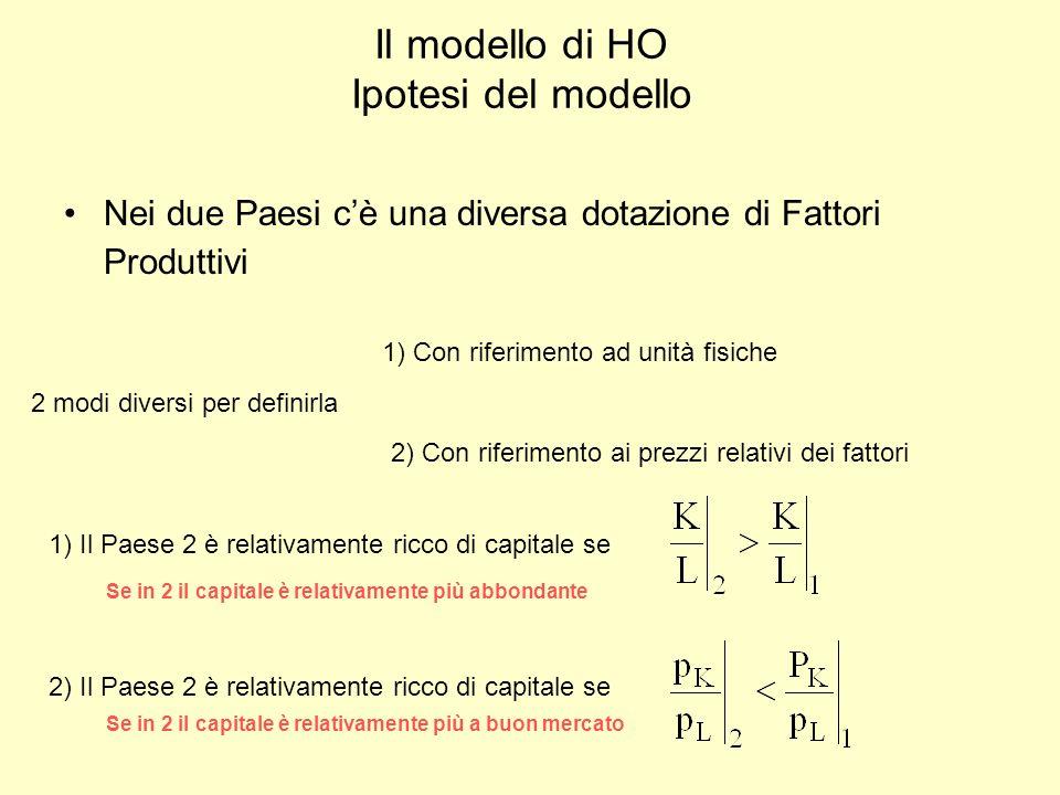 Il modello di HO Ipotesi del modello Nei due Paesi cè una diversa dotazione di Fattori Produttivi 2 modi diversi per definirla 1) Con riferimento ad u