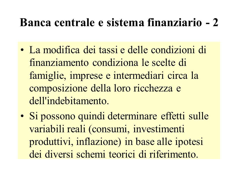 Banca centrale e sistema finanziario - 2 La modifica dei tassi e delle condizioni di finanziamento condiziona le scelte di famiglie, imprese e interme