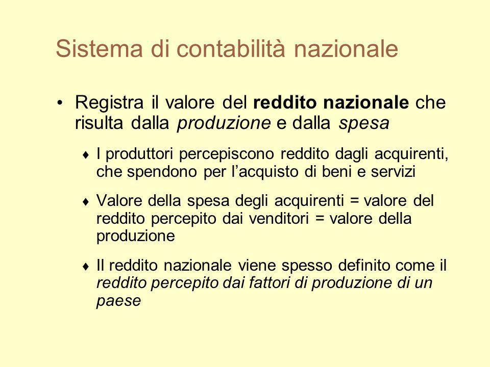 Sistema di contabilità nazionale Registra il valore del reddito nazionale che risulta dalla produzione e dalla spesa I produttori percepiscono reddito