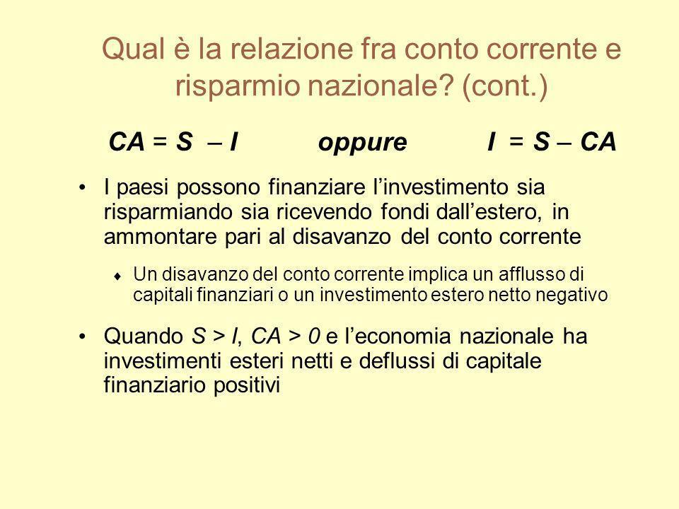 Qual è la relazione fra conto corrente e risparmio nazionale? (cont.) CA = S – I oppure I = S – CA I paesi possono finanziare linvestimento sia rispar