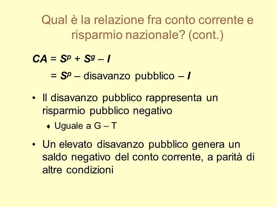 Qual è la relazione fra conto corrente e risparmio nazionale? (cont.) CA = S p + S g – I = S p – disavanzo pubblico – I Il disavanzo pubblico rapprese