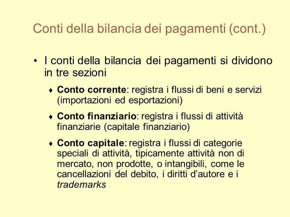 Conti della bilancia dei pagamenti (cont.) I conti della bilancia dei pagamenti si dividono in tre sezioni Conto corrente: registra i flussi di beni e