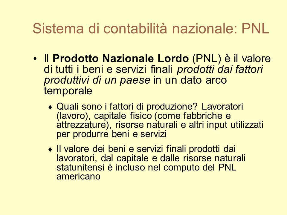 Sistema di contabilità nazionale: PNL Il Prodotto Nazionale Lordo (PNL) è il valore di tutti i beni e servizi finali prodotti dai fattori produttivi d