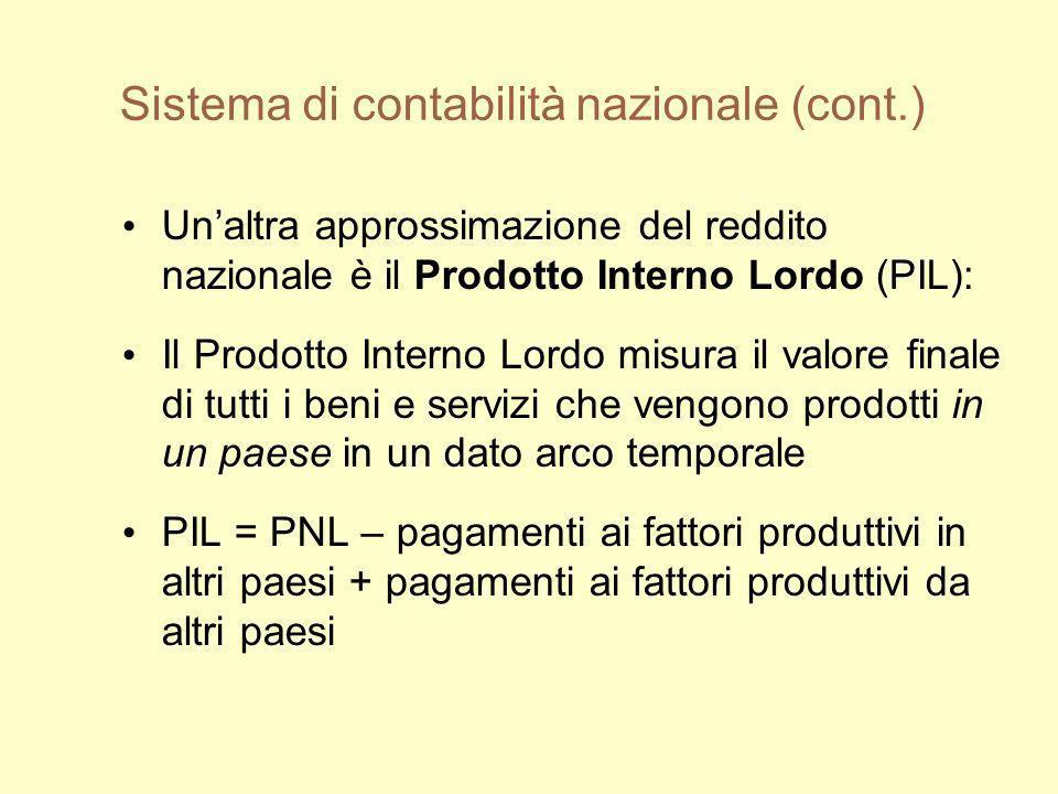 Sistema di contabilità nazionale (cont.) Unaltra approssimazione del reddito nazionale è il Prodotto Interno Lordo (PIL): Il Prodotto Interno Lordo mi