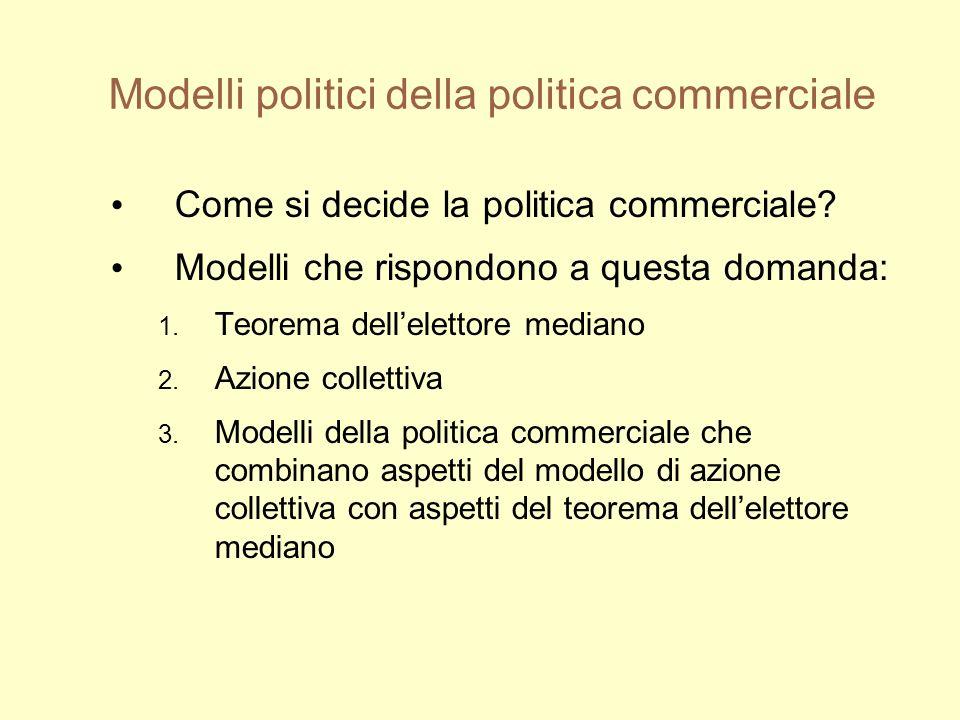 Modelli politici della politica commerciale Come si decide la politica commerciale.