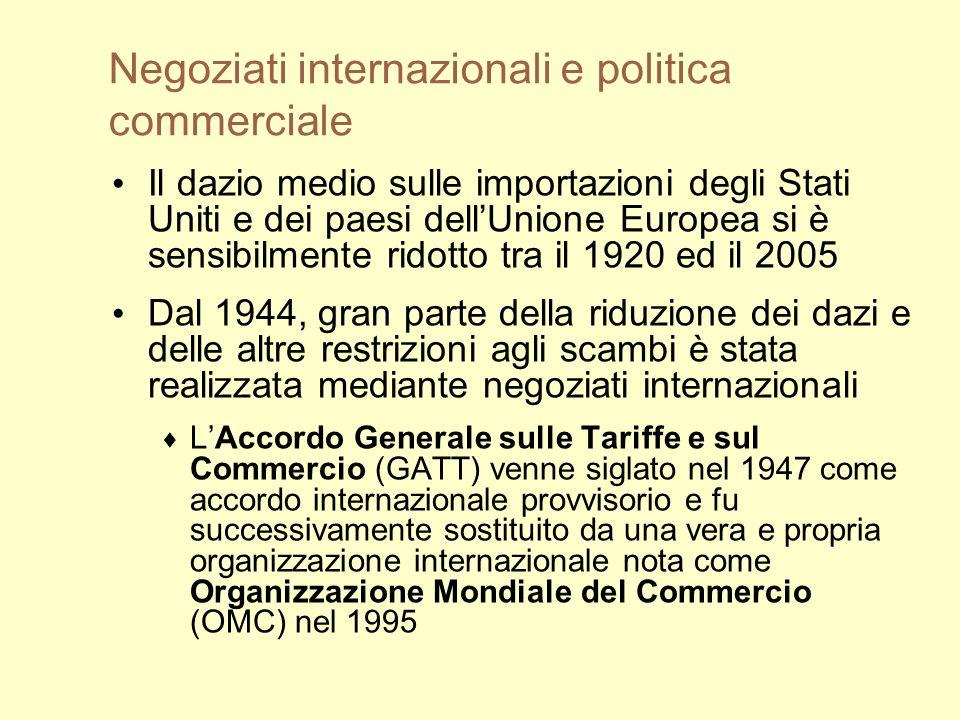 Negoziati internazionali e politica commerciale Il dazio medio sulle importazioni degli Stati Uniti e dei paesi dellUnione Europea si è sensibilmente ridotto tra il 1920 ed il 2005 Dal 1944, gran parte della riduzione dei dazi e delle altre restrizioni agli scambi è stata realizzata mediante negoziati internazionali LAccordo Generale sulle Tariffe e sul Commercio (GATT) venne siglato nel 1947 come accordo internazionale provvisorio e fu successivamente sostituito da una vera e propria organizzazione internazionale nota come Organizzazione Mondiale del Commercio (OMC) nel 1995