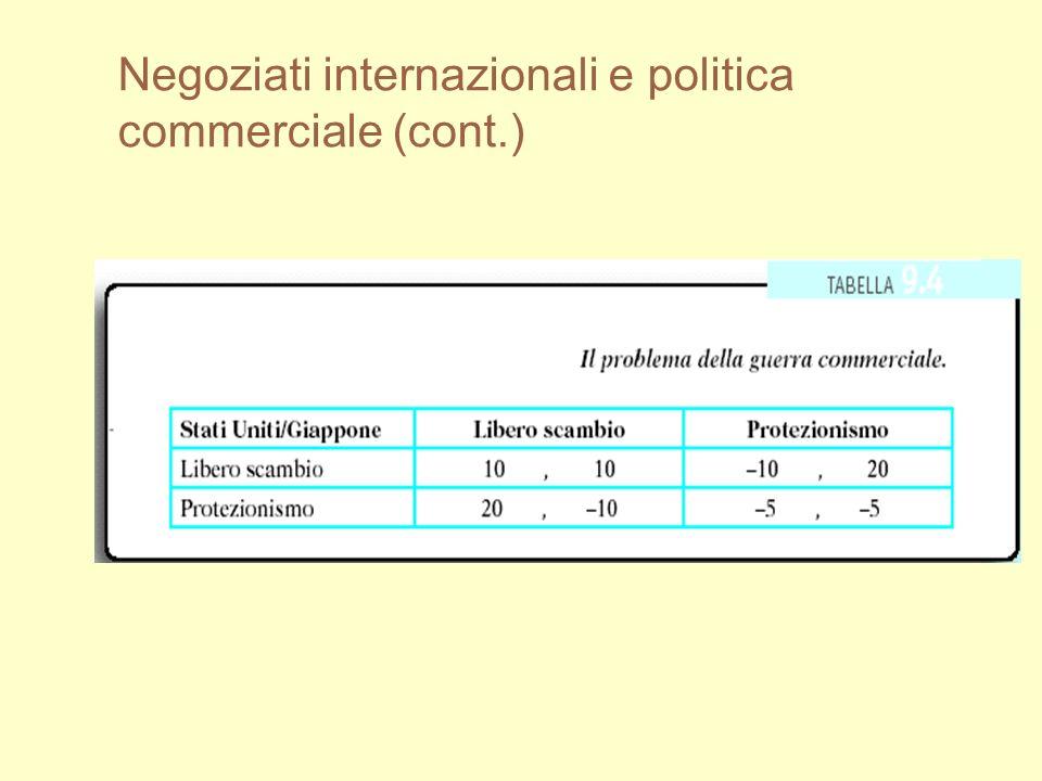 Negoziati internazionali e politica commerciale (cont.)