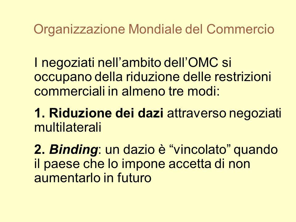 Organizzazione Mondiale del Commercio I negoziati nellambito dellOMC si occupano della riduzione delle restrizioni commerciali in almeno tre modi: 1.