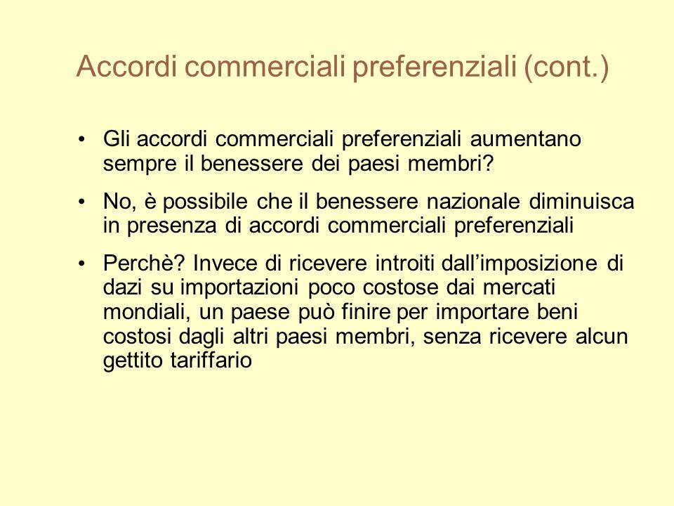 Accordi commerciali preferenziali (cont.) Gli accordi commerciali preferenziali aumentano sempre il benessere dei paesi membri.