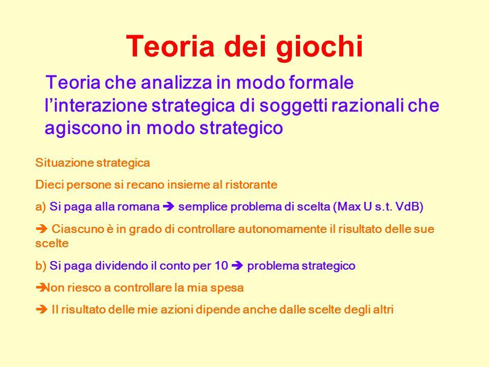 Teoria dei giochi Teoria che analizza in modo formale linterazione strategica di soggetti razionali che agiscono in modo strategico Situazione strateg