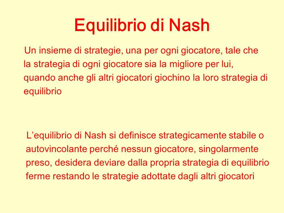 Equilibrio di Nash Lequilibrio di Nash si definisce strategicamente stabile o autovincolante perché nessun giocatore, singolarmente preso, desidera de