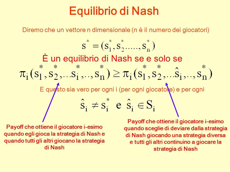Equilibrio di Nash Diremo che un vettore n dimensionale (n è il numero dei giocatori) È un equilibrio di Nash se e solo se E questo sia vero per ogni