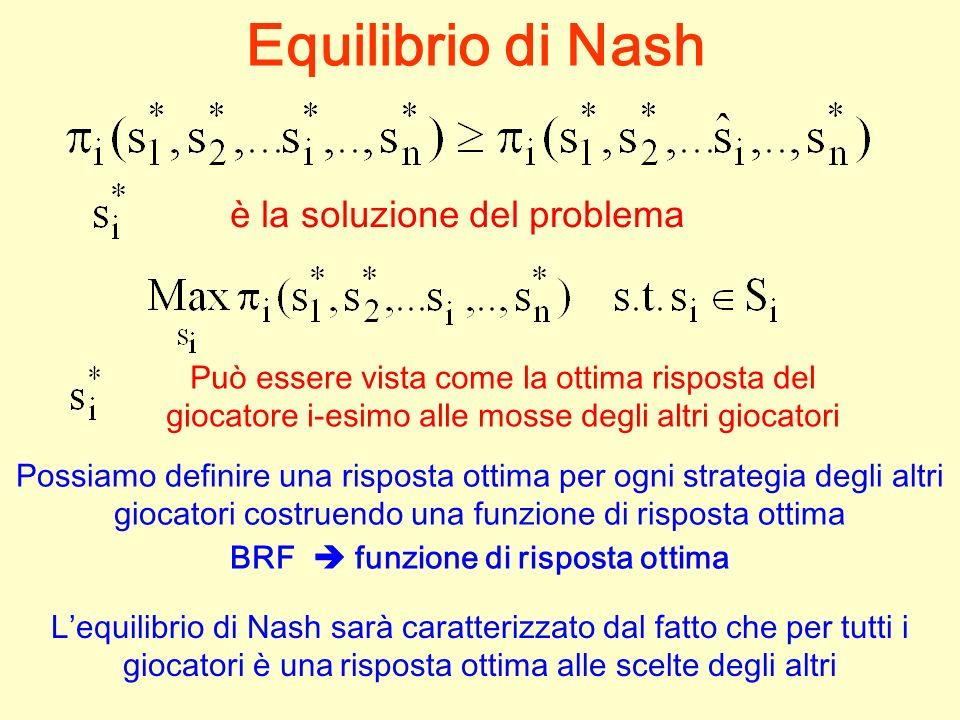 Equilibrio di Nash è la soluzione del problema Può essere vista come la ottima risposta del giocatore i-esimo alle mosse degli altri giocatori Possiam
