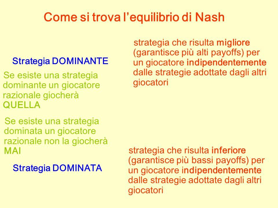 Come si trova lequilibrio di Nash strategia che risulta migliore (garantisce più alti payoffs) per un giocatore indipendentemente dalle strategie adot