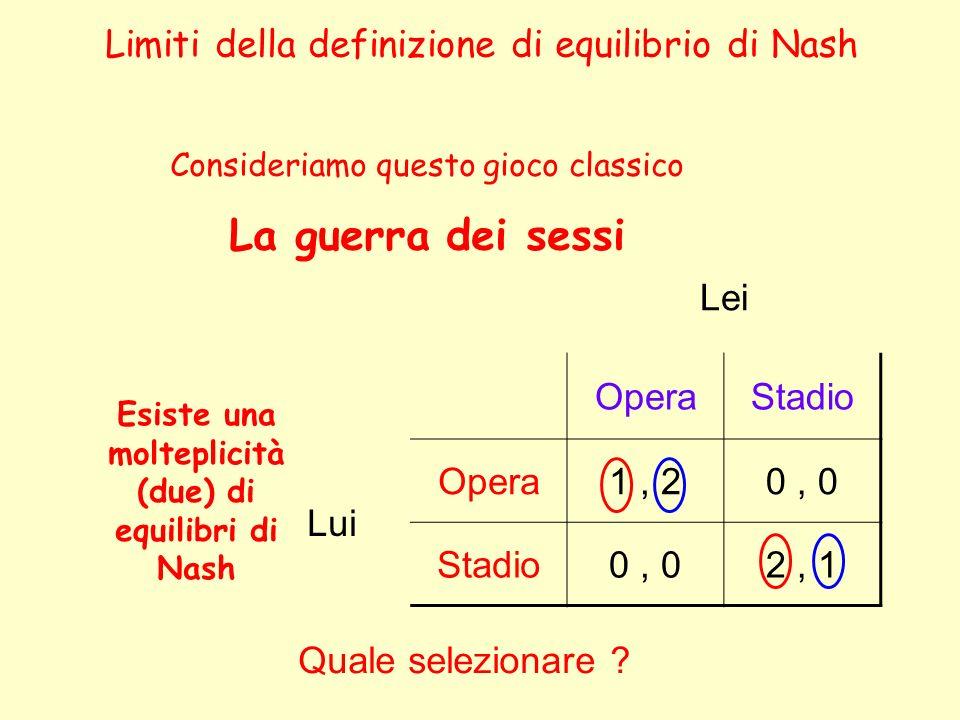 Limiti della definizione di equilibrio di Nash Lei OperaStadio Lui Opera1, 20, 0 Stadio0, 02, 1 Consideriamo questo gioco classico La guerra dei sessi