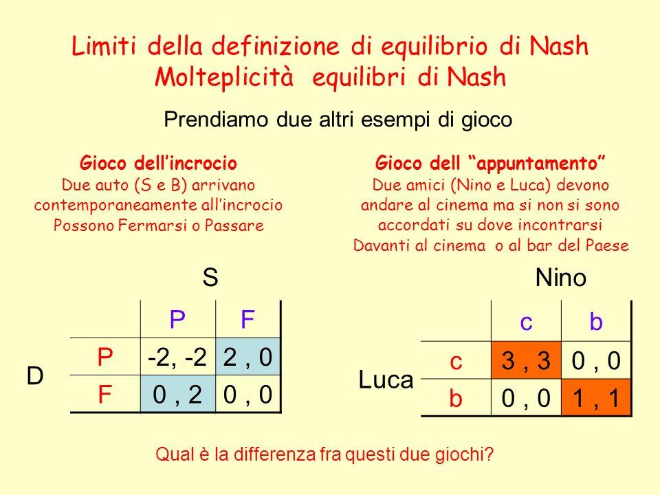 Limiti della definizione di equilibrio di Nash Molteplicità equilibri di Nash S PF D P-2, -22, 0 F0, 20, 0 Nino cb Luca c3, 30, 0 b 1, 1 Prendiamo due