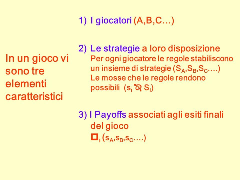 In un gioco vi sono tre elementi caratteristici 1)I giocatori (A,B,C…) 2)Le strategie a loro disposizione Per ogni giocatore le regole stabiliscono un