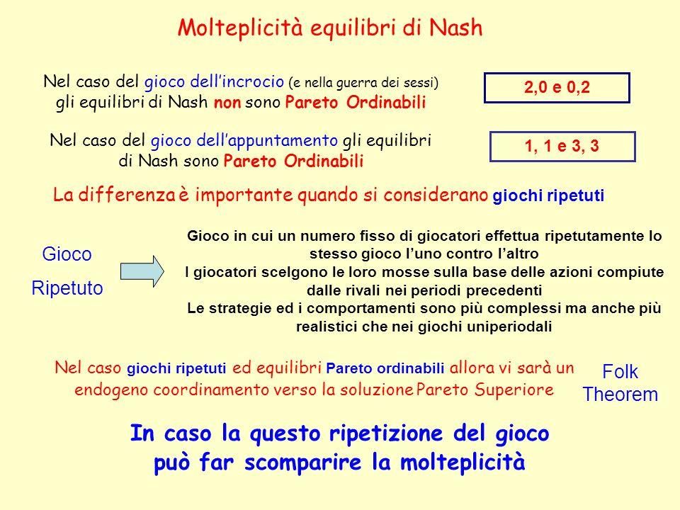 Molteplicità equilibri di Nash Nel caso del gioco dellincrocio (e nella guerra dei sessi) gli equilibri di Nash non sono Pareto Ordinabili Nel caso de