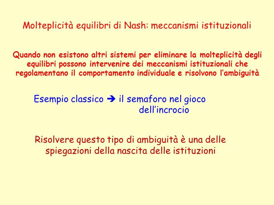 Molteplicità equilibri di Nash: meccanismi istituzionali Quando non esistono altri sistemi per eliminare la molteplicità degli equilibri possono inter