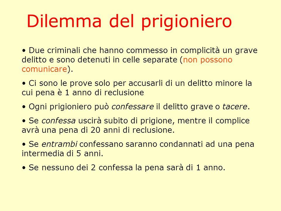 Dilemma del prigioniero Due criminali che hanno commesso in complicità un grave delitto e sono detenuti in celle separate (non possono comunicare). Ci