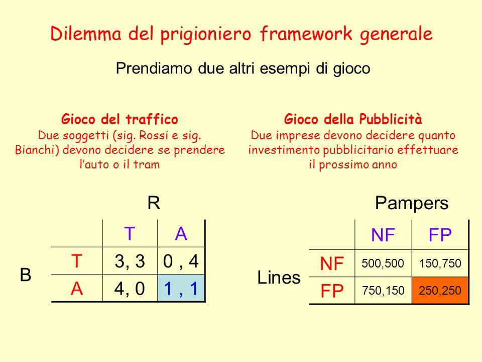R TA B T3, 30, 4 A4, 01, 1 Pampers NFFP Lines NF 500,500150,750 FP 750,150250,250 Prendiamo due altri esempi di gioco Gioco del traffico Due soggetti