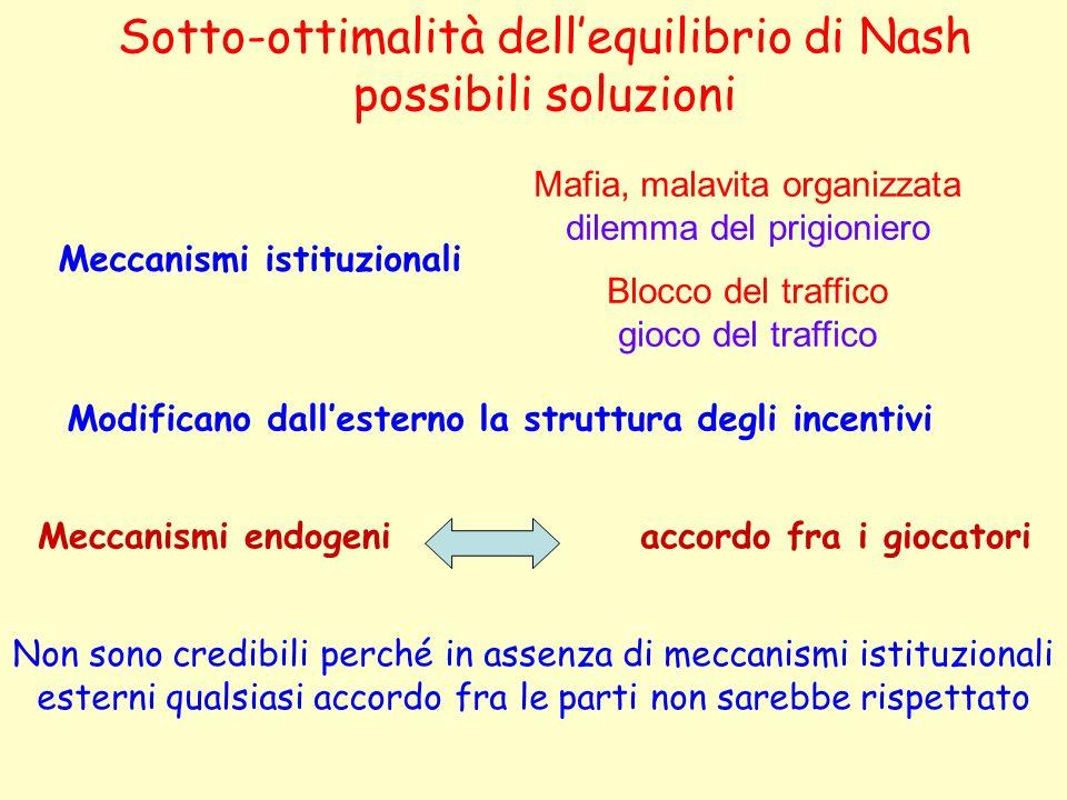 Sotto-ottimalità dellequilibrio di Nash possibili soluzioni Meccanismi istituzionali Mafia, malavita organizzata dilemma del prigioniero Blocco del tr