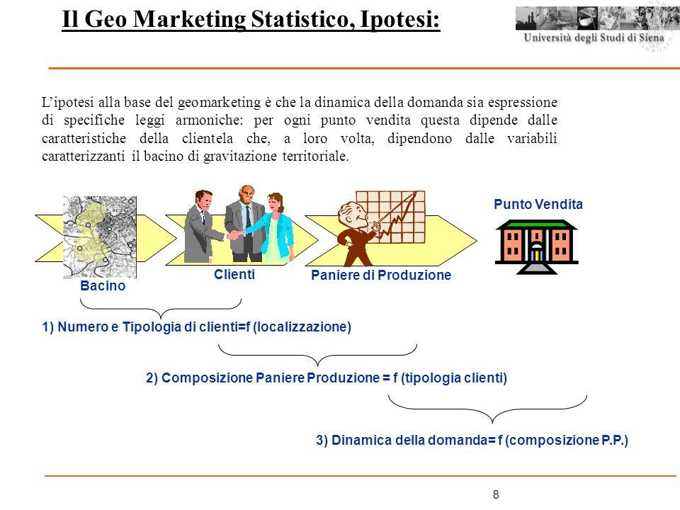 19 Il Bacino, i Bacini costruiti ad hoc: Lanalisi del cliente (curva di Lorenz): Step 4: verifica dellesistenza di una legge