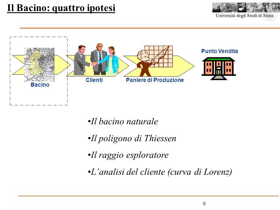 10 il Bacino Naturale: Popolazione (dati 1991) Popolazione senza Istruzione / Popolazione (dati 1991) Numero di Imprese (dati 1991)