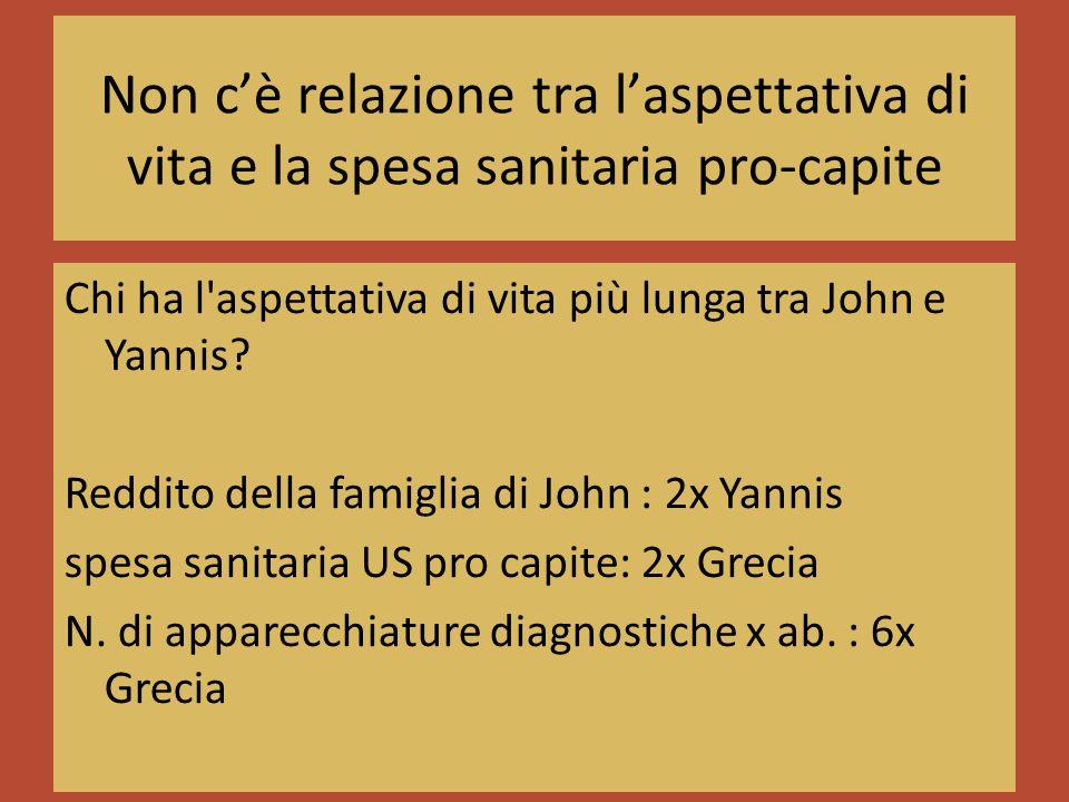Non cè relazione tra laspettativa di vita e la spesa sanitaria pro-capite Chi ha l aspettativa di vita più lunga tra John e Yannis.