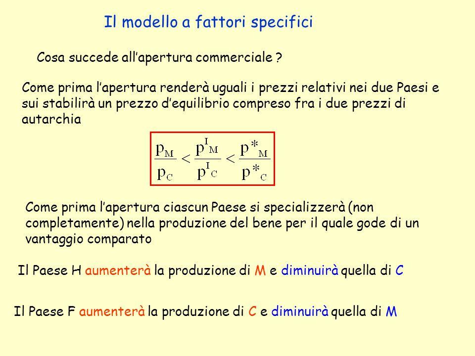 Il modello a fattori specifici Cosa succede allapertura commerciale .