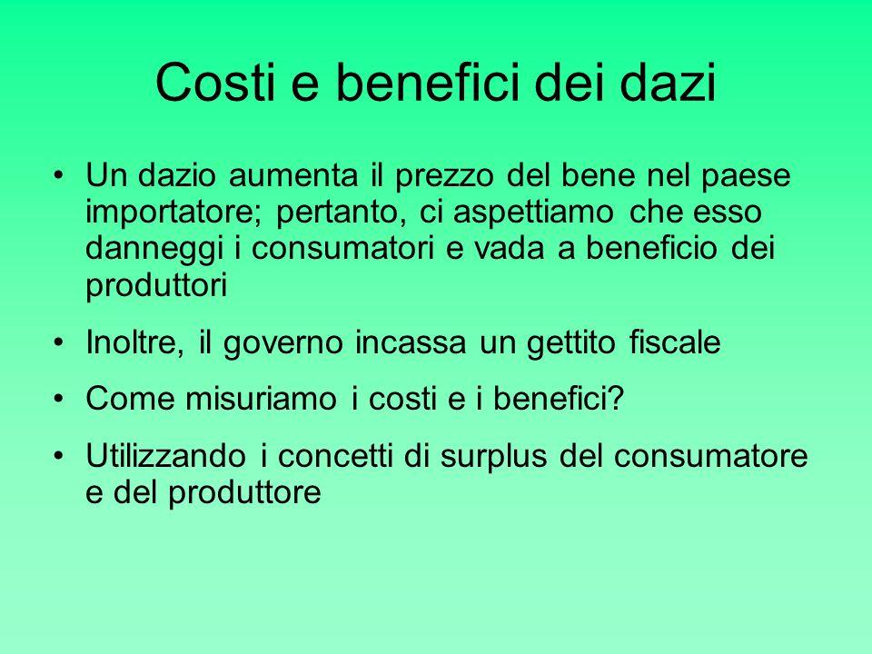 Surplus del consumatore Misura il beneficio che un consumatore trae dallo scambio come differenza tra il prezzo effettivamente pagato ed il prezzo che sarebbe stato disposto a pagare.