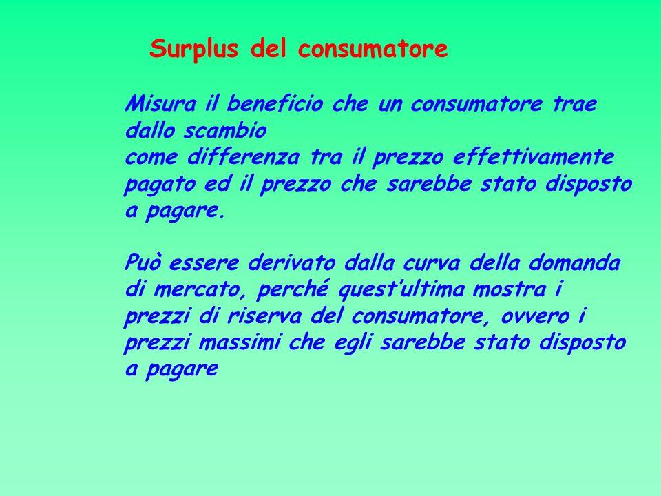 quantità P 2 4 6 10 8 23451 Somma area rettangoli colorati somma massima che il consumatore sarebbe disposto a spendere per acquisire 4 unità del bene (10+8+6+4 = 28) Somma che il consumatore effettivamente paga (4*4 = 16) Prezzo pagato Area compresa fra la curva di domanda e la linea del prezzo sovrappiù del consumatore (6+4+2+0 = 12)