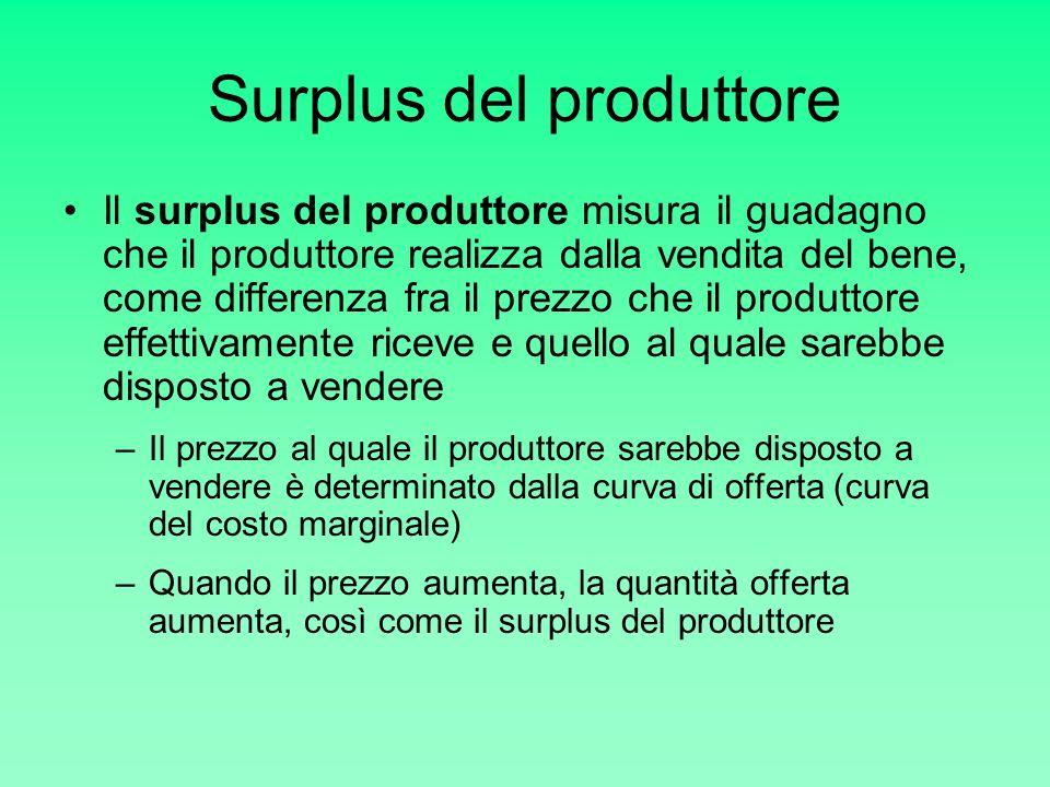 Surplus del produttore Il surplus del produttore misura il guadagno che il produttore realizza dalla vendita del bene, come differenza fra il prezzo c