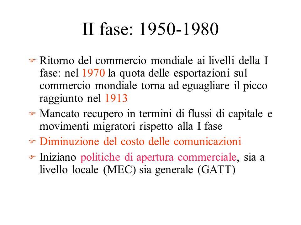 II fase: 1950-1980 F Ritorno del commercio mondiale ai livelli della I fase: nel 1970 la quota delle esportazioni sul commercio mondiale torna ad egua