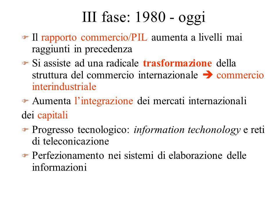 III fase: 1980 - oggi F Il rapporto commercio/PIL aumenta a livelli mai raggiunti in precedenza F Si assiste ad una radicale trasformazione della stru