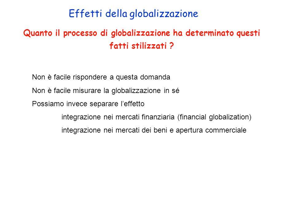 Effetti della globalizzazione Quanto il processo di globalizzazione ha determinato questi fatti stilizzati ? Non è facile rispondere a questa domanda