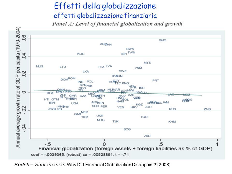 Effetti della globalizzazione effetti globalizzazione finanziaria Rodrik – Subramanian Why Did Financial Globalization Disappoint? (2008)