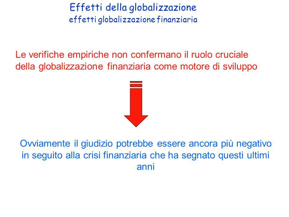 Effetti della globalizzazione effetti globalizzazione finanziaria Le verifiche empiriche non confermano il ruolo cruciale della globalizzazione finanziaria come motore di sviluppo Ovviamente il giudizio potrebbe essere ancora più negativo in seguito alla crisi finanziaria che ha segnato questi ultimi anni