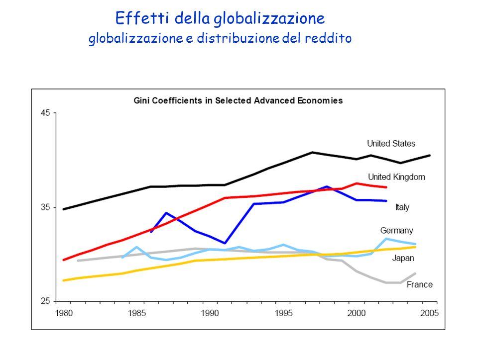 Effetti della globalizzazione globalizzazione e distribuzione del reddito