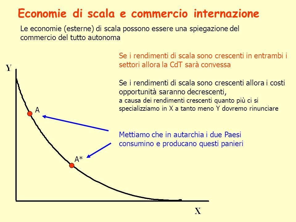 Economie di scala e commercio internazione Se i rendimenti di scala sono crescenti in entrambi i settori allora la CdT sarà convessa Se i rendimenti d