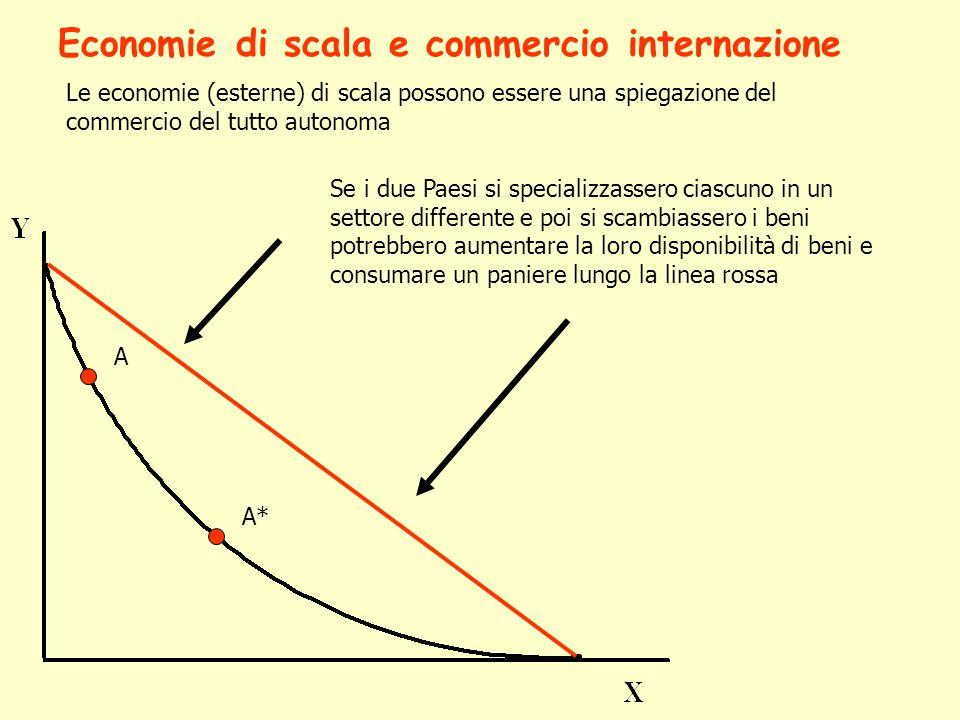 Economie di scala e commercio internazione Le economie (esterne) di scala possono essere una spiegazione del commercio del tutto autonoma A A* Se i du