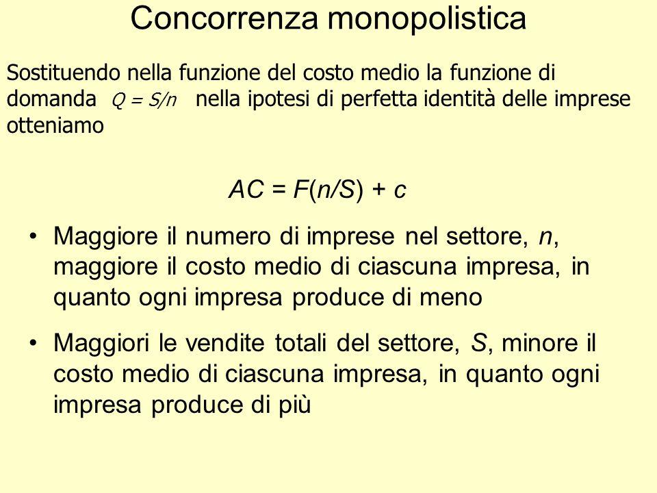 Concorrenza monopolistica AC = F(n/S) + c Maggiore il numero di imprese nel settore, n, maggiore il costo medio di ciascuna impresa, in quanto ogni im
